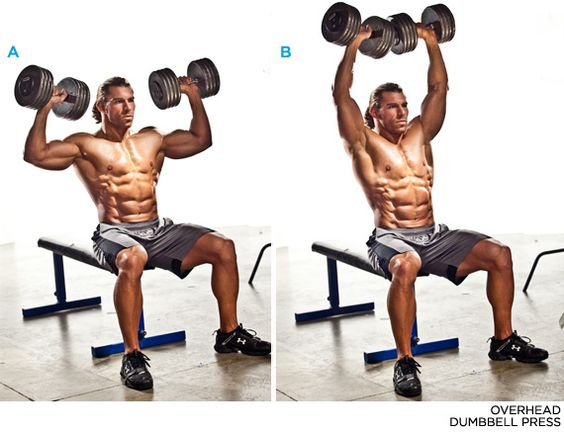 Dumbbell Workouts At Home, Fitness Tips, Dumbbell Workouts, Workout tips, Gym tips, Bodybuilding Tips, Fitness Blog, Fitness Blogger, Fitness Motivation, Fitness, Instafamous, Motivation, Instaworld, Instadaily, Staywow, Picoftheday, Workout, Workout