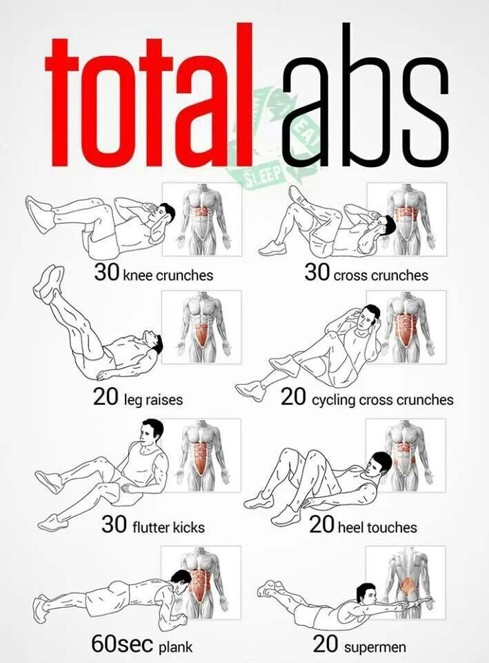 fitness tips, Workout At Home Without Equipment, Workout AT Home With Dumbbells, Workout At Home For Abs, Workout At Home Video, Workout At Home For Chest, Workout At Home For Biceps, Fitness Advice, Fitess Blogs India, Fitness Blgs to Follow In India, StyleRug, Fitness Tips, Best Three Workouts To Do At Home