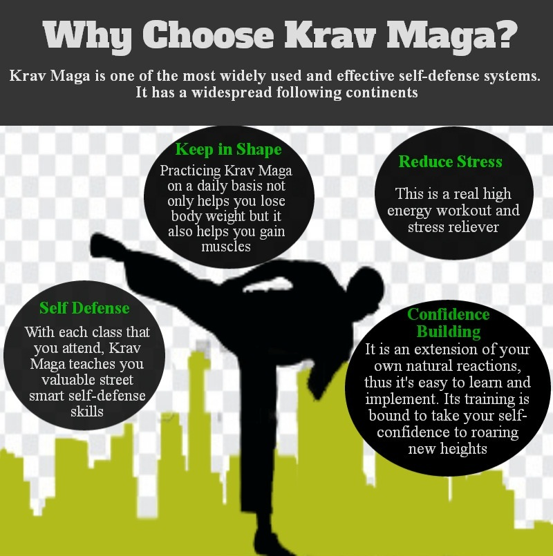 Fitness Tips On Krav Maga  All That You Need To Know! | StyleRug