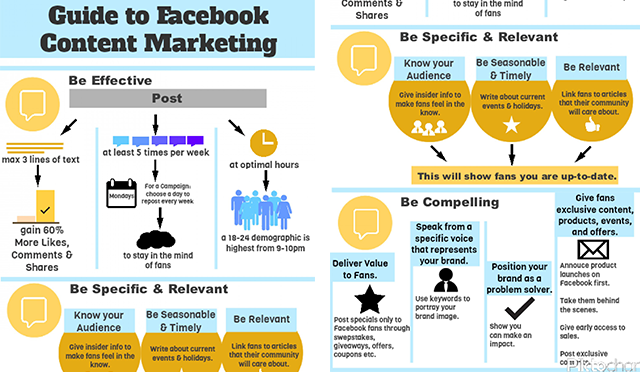 Facebook Marketing Tips, Facebook Marketing, Social Media Hacks, Social Media Tips, Social Media Marketing, Digital Marketing, Social Media Hacks